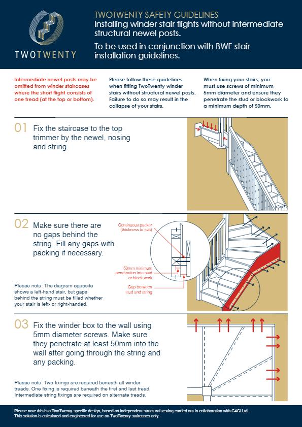 TwoTwenty Winder Stair Fitting Guidelines
